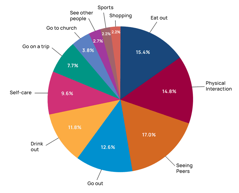 adspark research pie